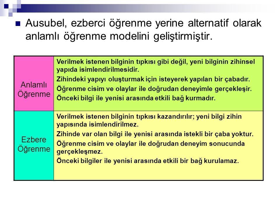 Ausubel, ezberci öğrenme yerine alternatif olarak anlamlı öğrenme modelini geliştirmiştir.