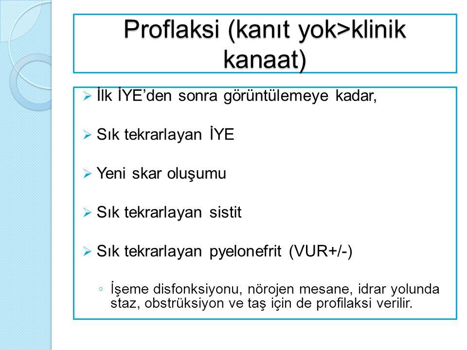 Proflaksi (kanıt yok>klinik kanaat)