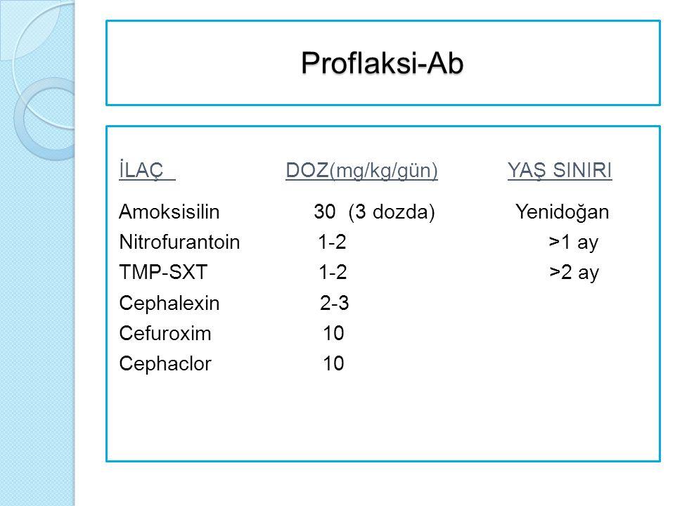 Proflaksi-Ab İLAÇ DOZ(mg/kg/gün) YAŞ SINIRI