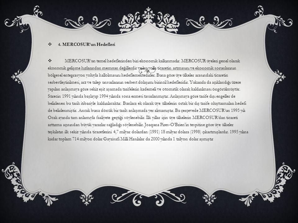 4. MERCOSUR'un Hedefleri