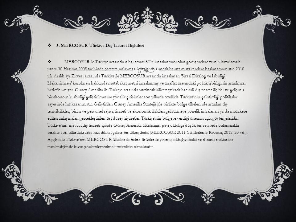 5. MERCOSUR-Türkiye Dış Ticaret İlişkileri