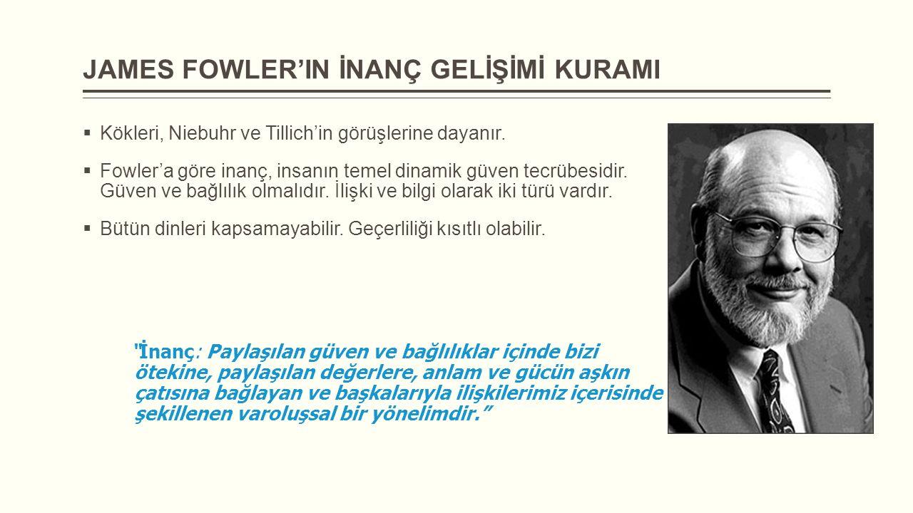 JAMES FOWLER'IN İNANÇ GELİŞİMİ KURAMI