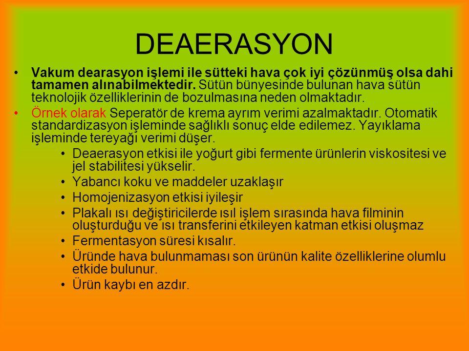 DEAERASYON