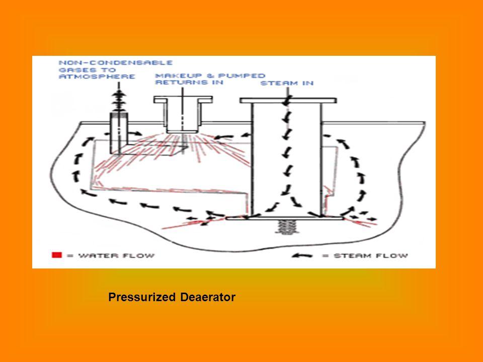 Pressurized Deaerator