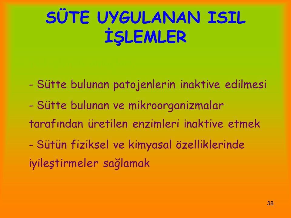 SÜTE UYGULANAN ISIL İŞLEMLER