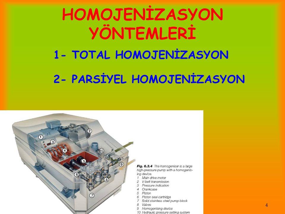 HOMOJENİZASYON YÖNTEMLERİ