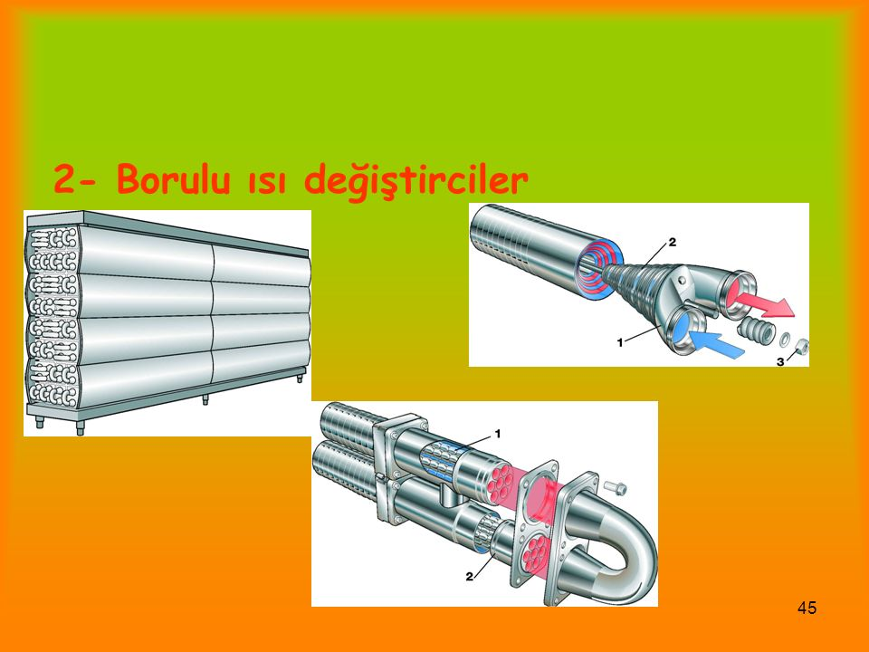 2- Borulu ısı değiştirciler