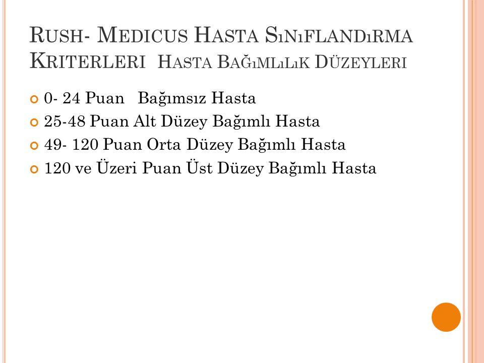 Rush- Medicus Hasta Sınıflandırma Kriterleri Hasta Bağımlılık Düzeyleri