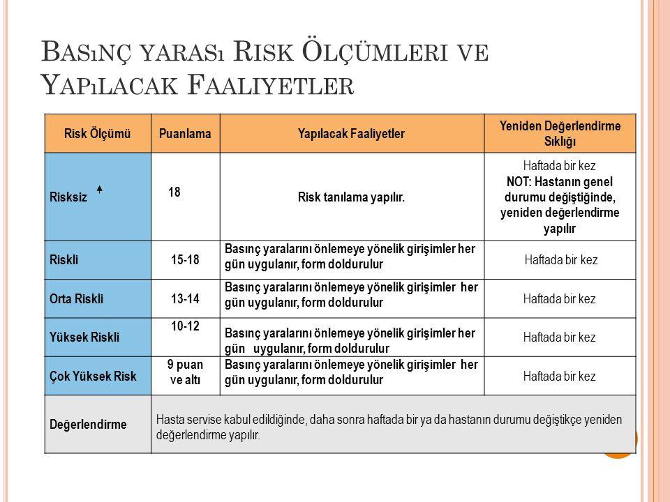Basınç yarası Risk Ölçümleri ve Yapılacak Faaliyetler