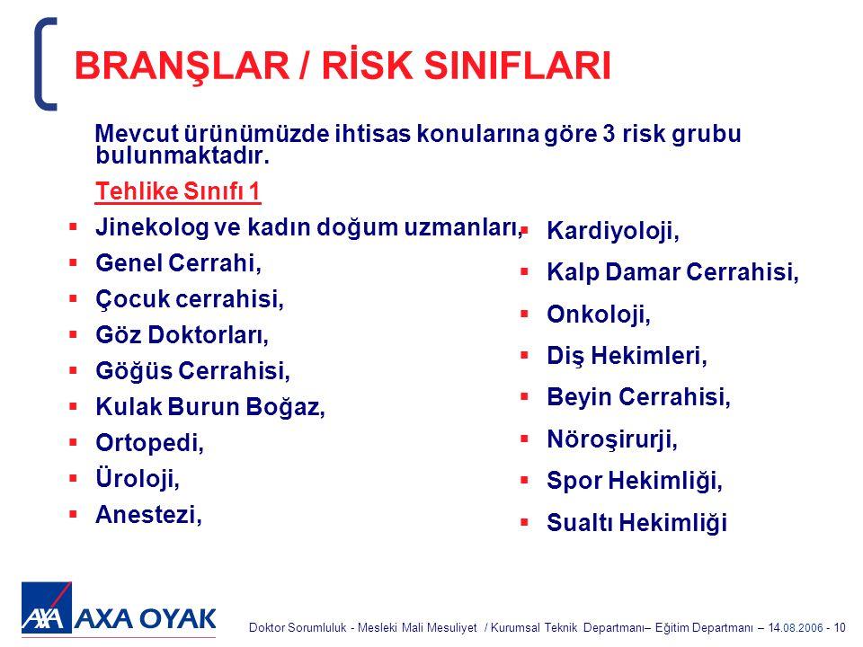 BRANŞLAR / RİSK SINIFLARI