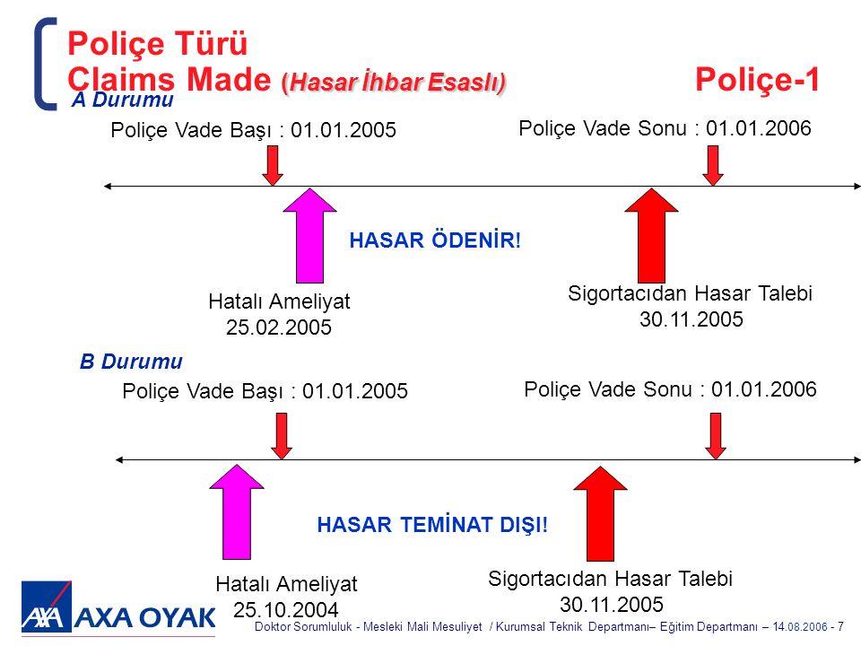 Poliçe Türü Claims Made (Hasar İhbar Esaslı) Poliçe-1