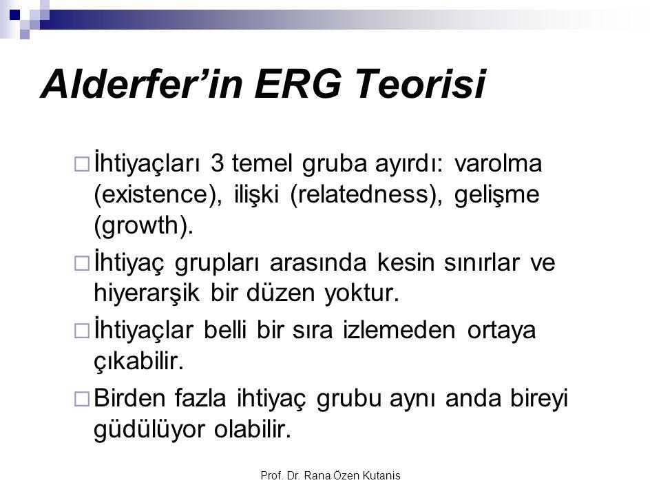 Alderfer'in ERG Teorisi