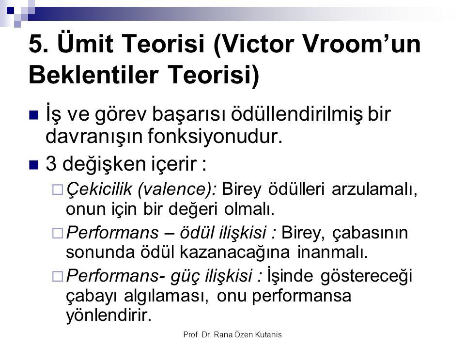 5. Ümit Teorisi (Victor Vroom'un Beklentiler Teorisi)