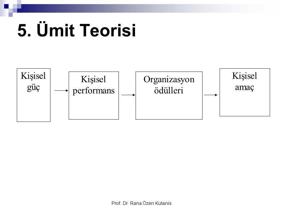 5. Ümit Teorisi Kişisel güç Kişisel amaç Kişisel performans