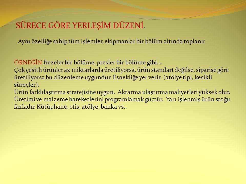 SÜRECE GÖRE YERLEŞİM DÜZENİ.