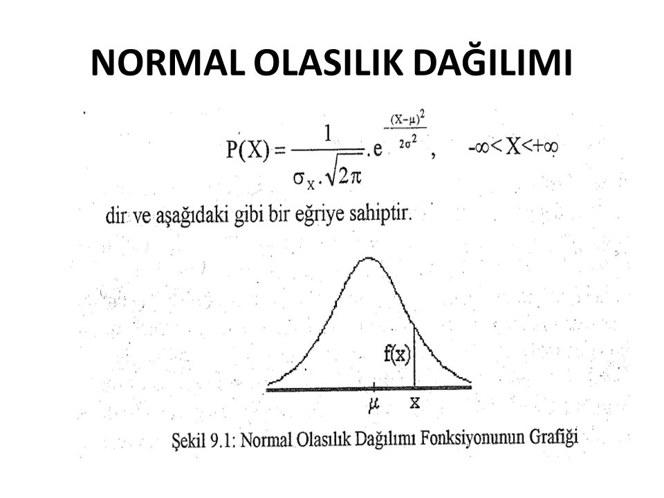 NORMAL OLASILIK DAĞILIMI