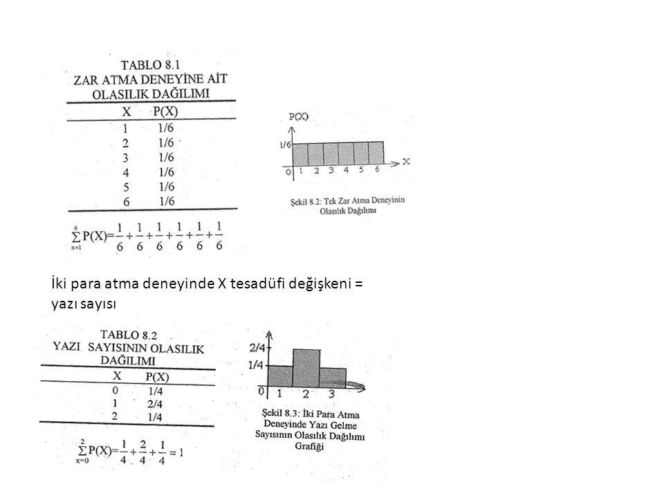 İki para atma deneyinde X tesadüfi değişkeni = yazı sayısı