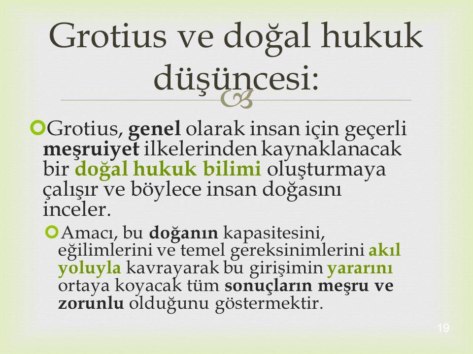 Grotius ve doğal hukuk düşüncesi: