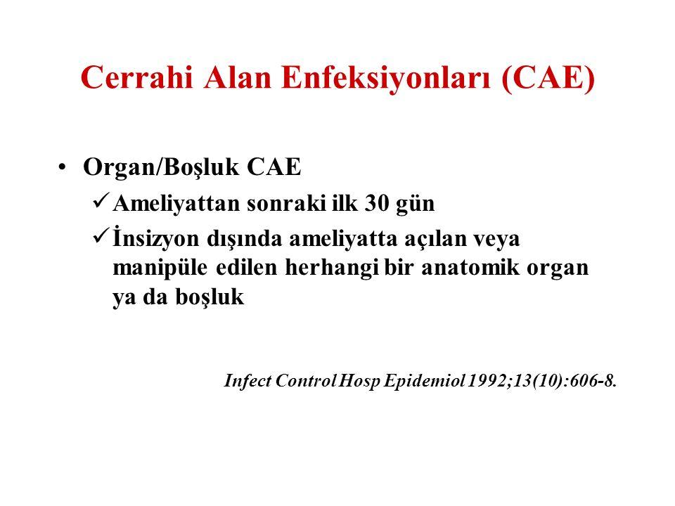 Cerrahi Alan Enfeksiyonları (CAE)