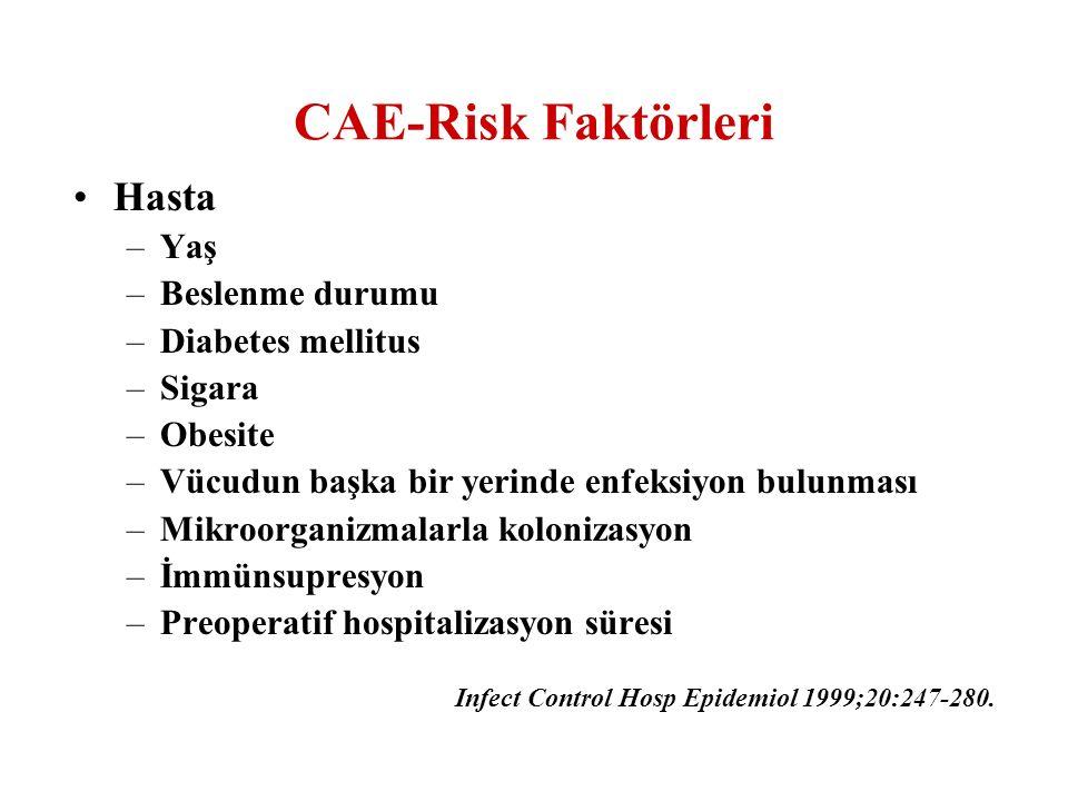 CAE-Risk Faktörleri Hasta Yaş Beslenme durumu Diabetes mellitus Sigara