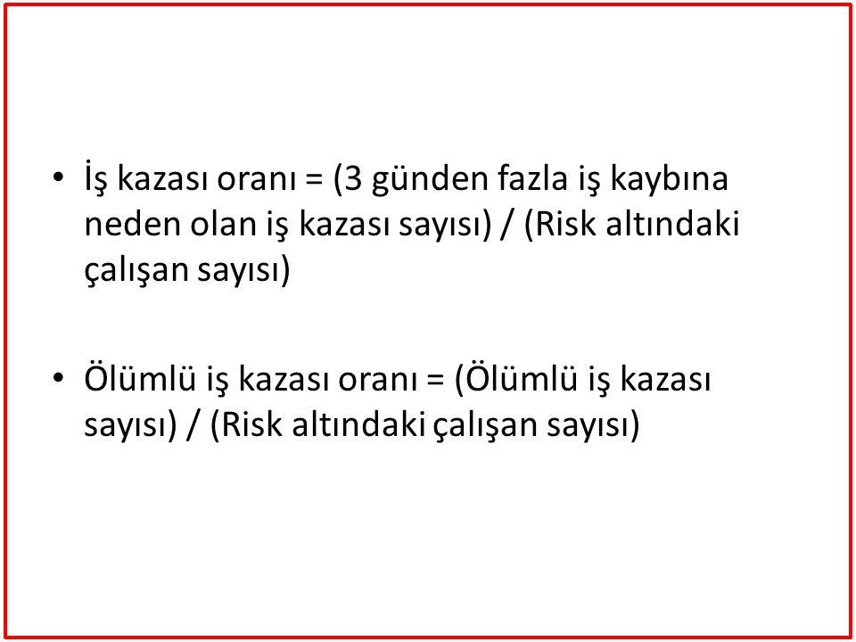 İş kazası oranı = (3 günden fazla iş kaybına neden olan iş kazası sayısı) / (Risk altındaki çalışan sayısı)