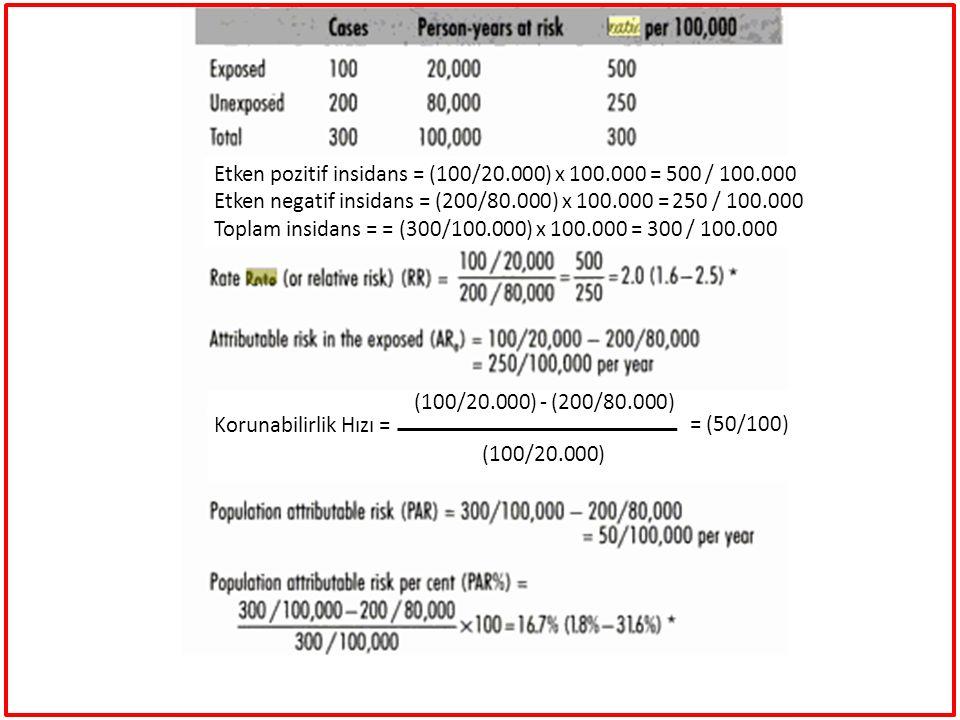 Etken pozitif insidans = (100/20.000) x 100.000 = 500 / 100.000
