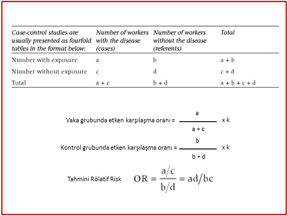 a Vaka grubunda etken karşılaşma oranı = x k. a + c. b. Kontrol grubunda etken karşılaşma oranı =