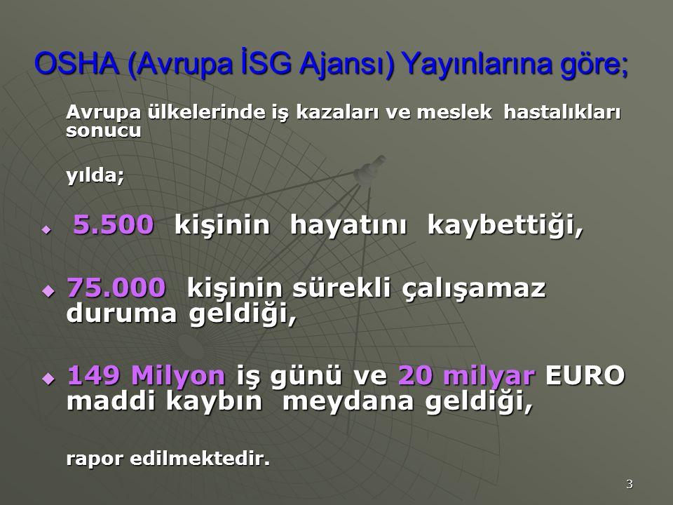 OSHA (Avrupa İSG Ajansı) Yayınlarına göre;