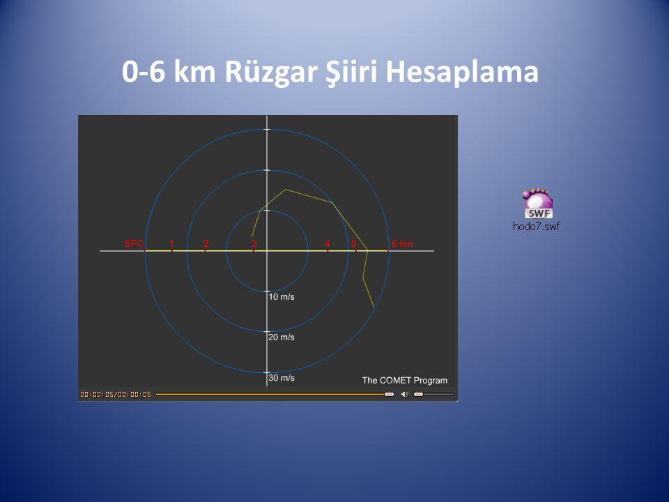 0-6 km Rüzgar Şiiri Hesaplama