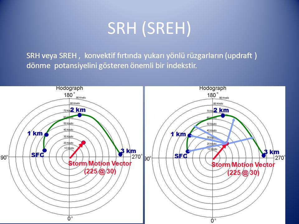 SRH (SREH) SRH veya SREH , konvektif fırtında yukarı yönlü rüzgarların (updraft ) dönme potansiyelini gösteren önemli bir indekstir.