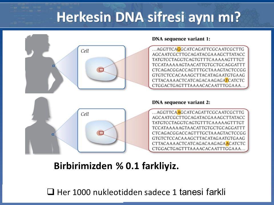 HUGO sonuclar Herkesin DNA sifresi aynı mı