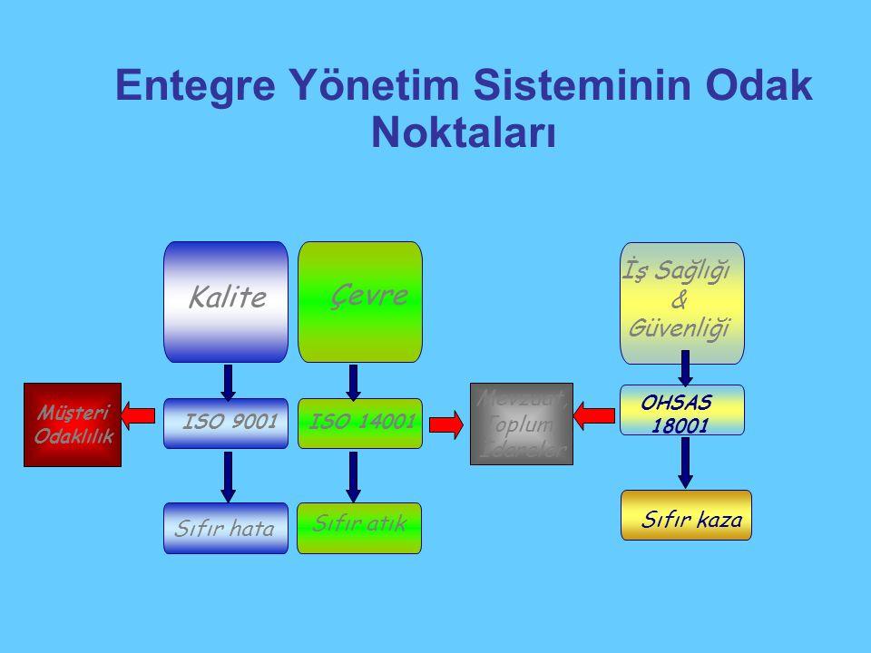 Entegre Yönetim Sisteminin Odak Noktaları