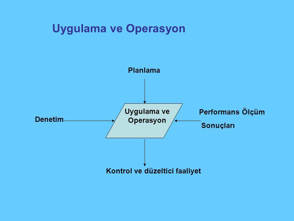 Uygulama ve Operasyon Planlama Uygulama ve Operasyon Performans Ölçüm