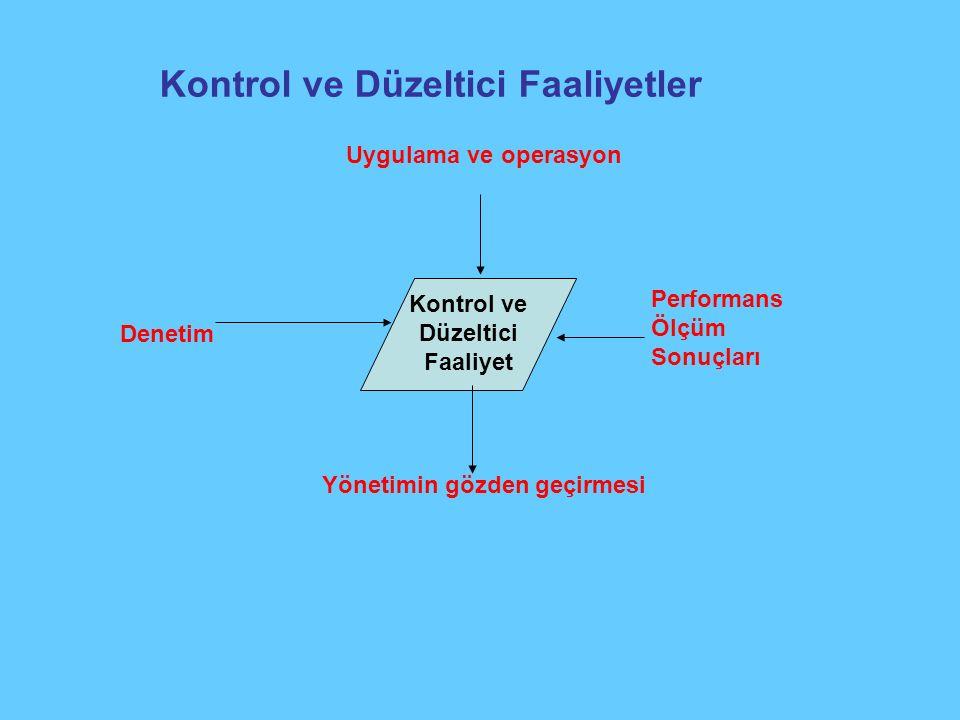 Kontrol ve Düzeltici Faaliyetler
