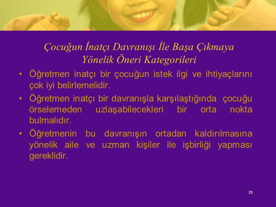 Çocuğun İnatçı Davranışı İle Başa Çıkmaya Yönelik Öneri Kategorileri