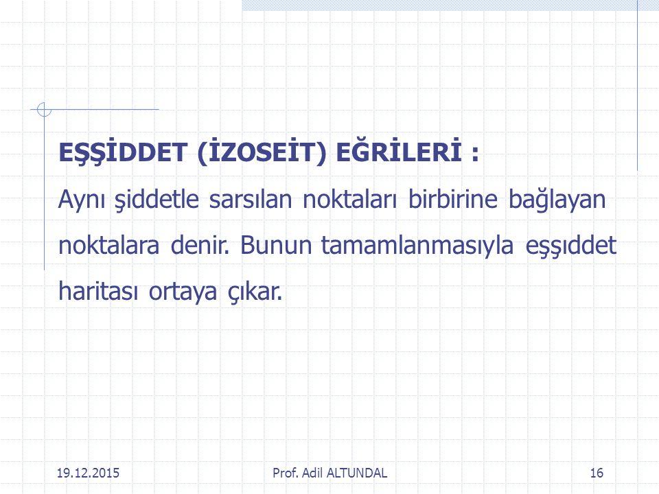 EŞŞİDDET (İZOSEİT) EĞRİLERİ :