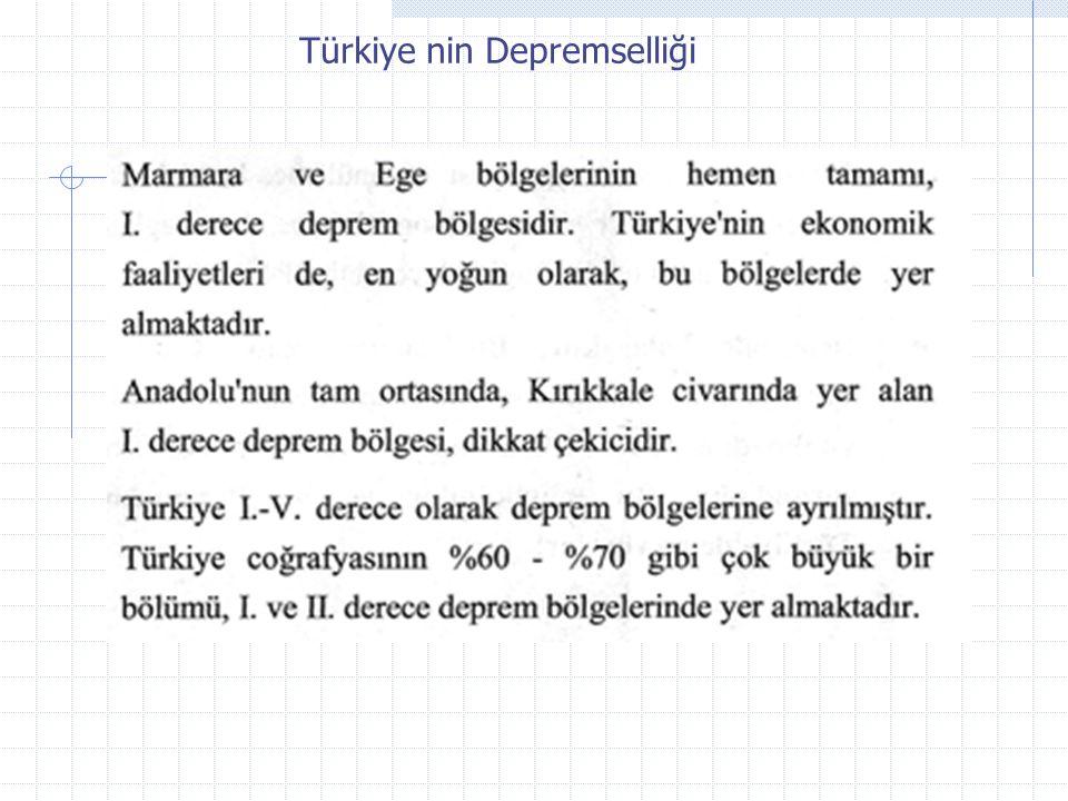 Türkiye nin Depremselliği