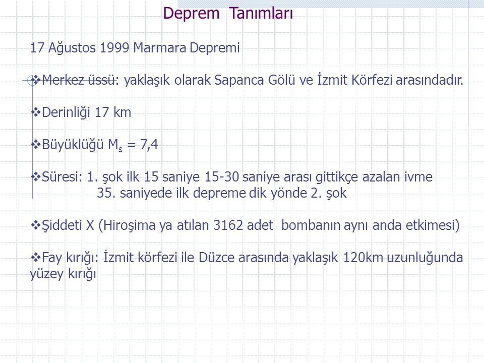 Deprem Tanımları 17 Ağustos 1999 Marmara Depremi