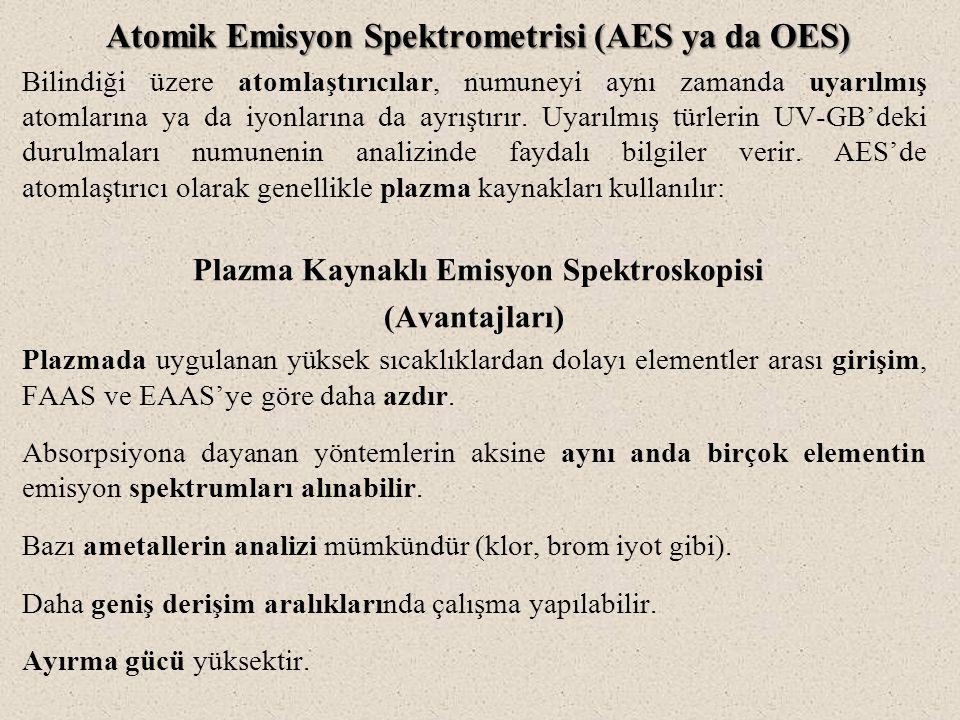 Atomik Emisyon Spektrometrisi (AES ya da OES)