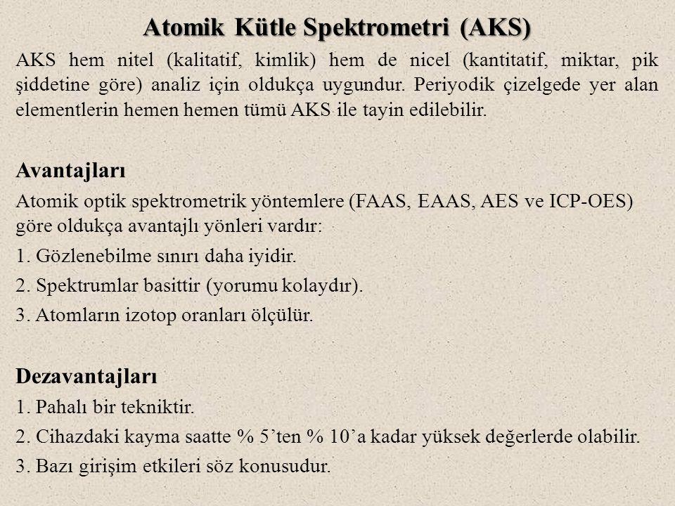 Atomik Kütle Spektrometri (AKS)
