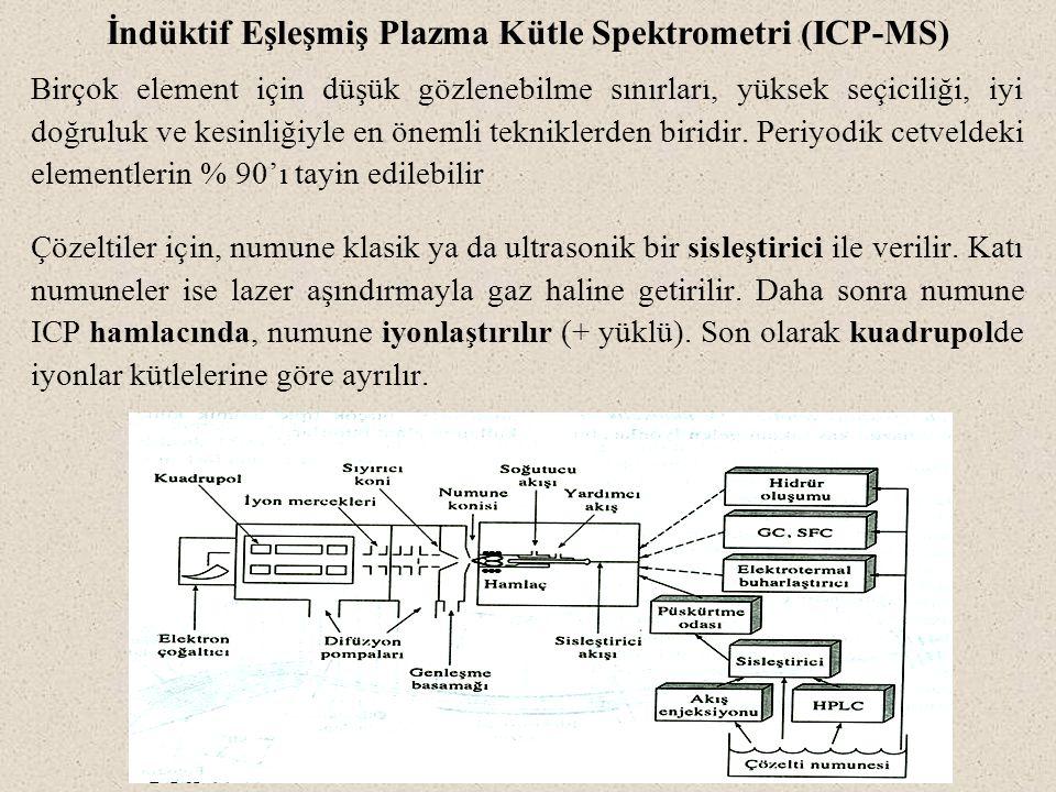 İndüktif Eşleşmiş Plazma Kütle Spektrometri (ICP-MS)