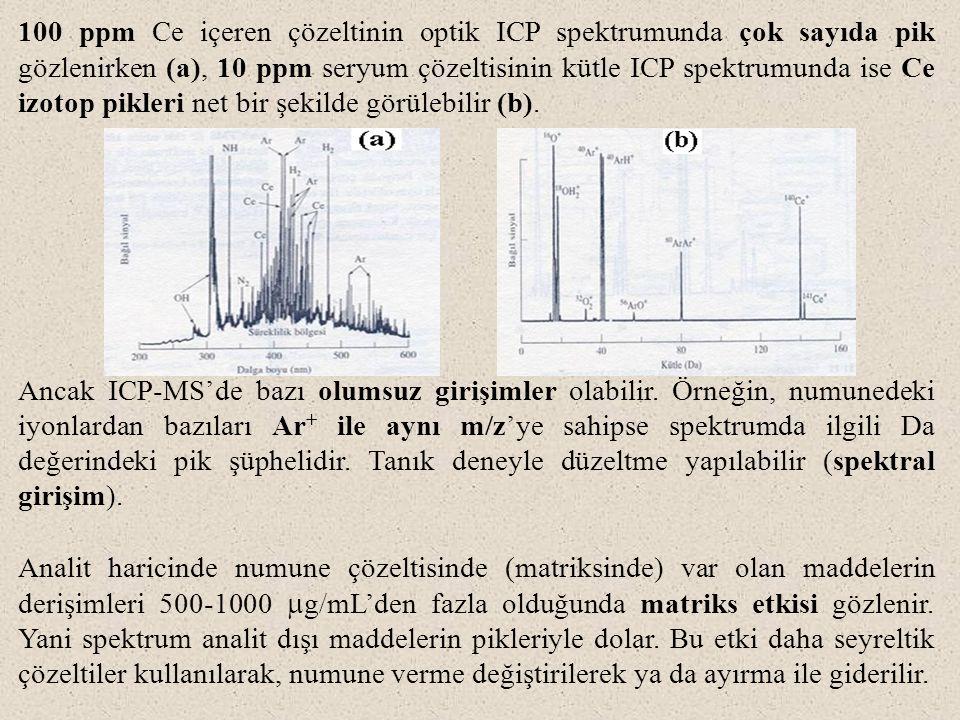 100 ppm Ce içeren çözeltinin optik ICP spektrumunda çok sayıda pik gözlenirken (a), 10 ppm seryum çözeltisinin kütle ICP spektrumunda ise Ce izotop pikleri net bir şekilde görülebilir (b).