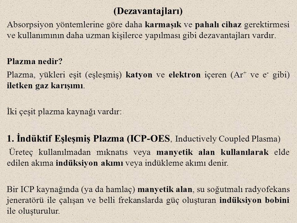 1. İndüktif Eşleşmiş Plazma (ICP-OES, Inductively Coupled Plasma)