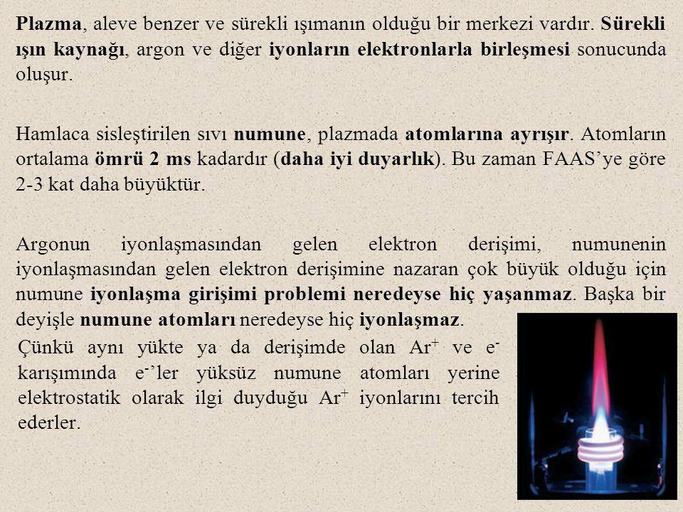 Plazma, aleve benzer ve sürekli ışımanın olduğu bir merkezi vardır