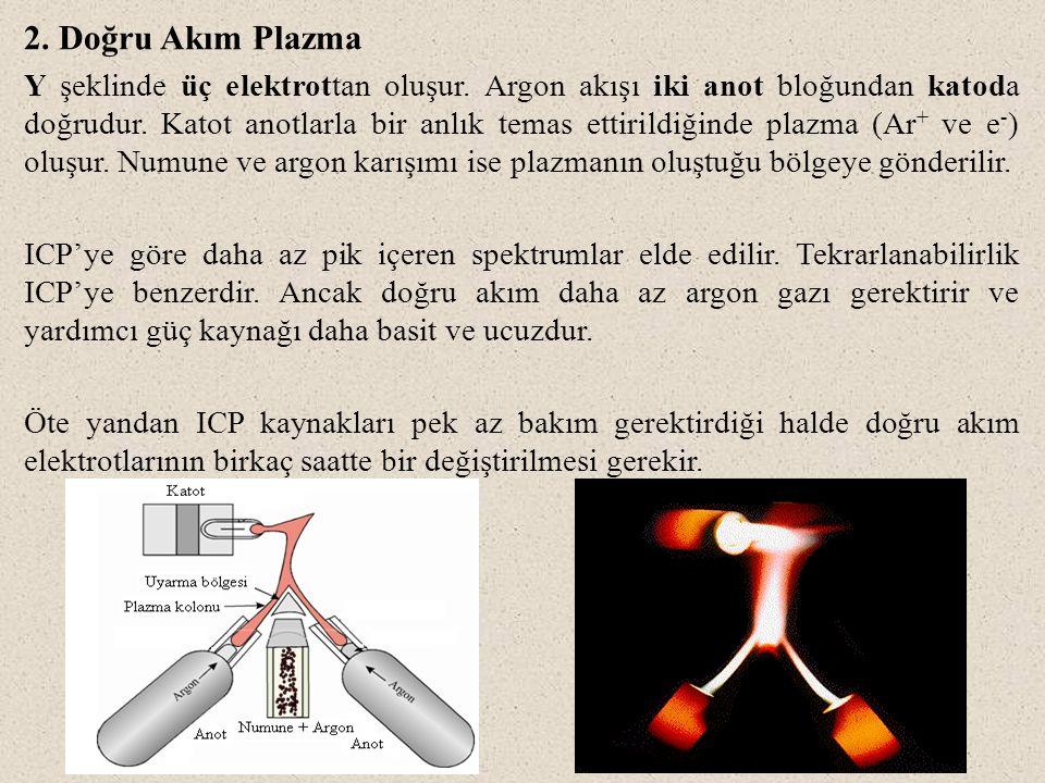 2. Doğru Akım Plazma