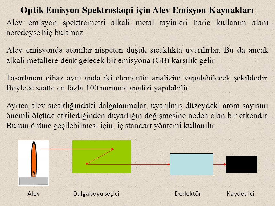 Optik Emisyon Spektroskopi için Alev Emisyon Kaynakları