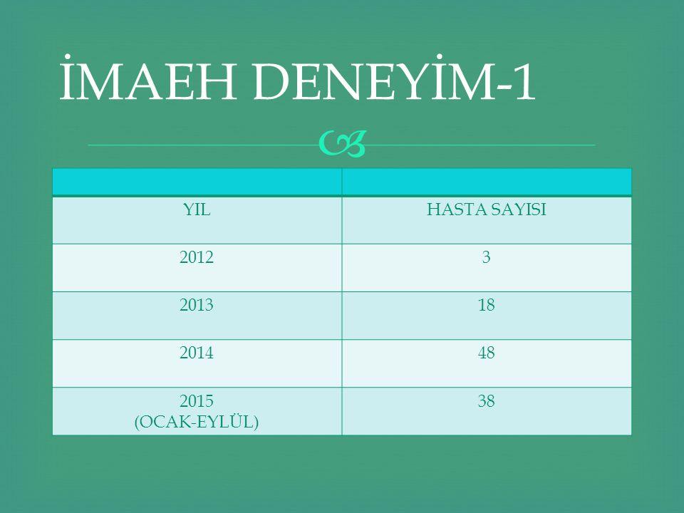 İMAEH DENEYİM-1 YIL HASTA SAYISI 2012 3 2013 18 2014 48 2015