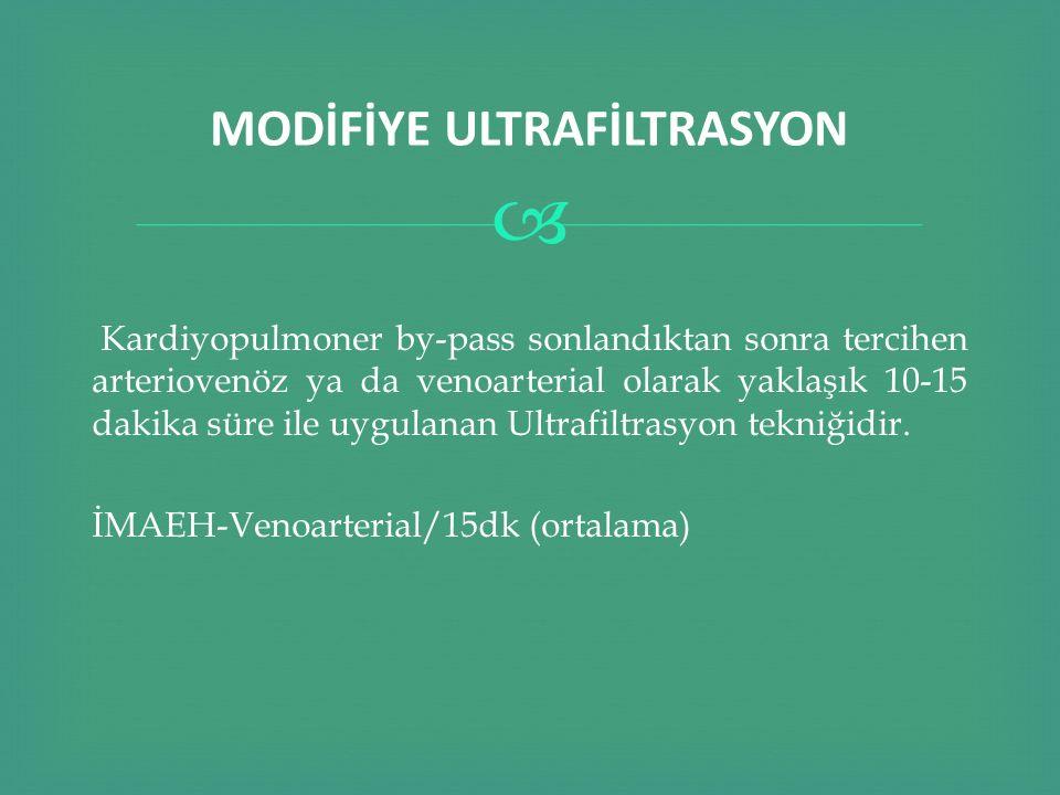 MODİFİYE ULTRAFİLTRASYON