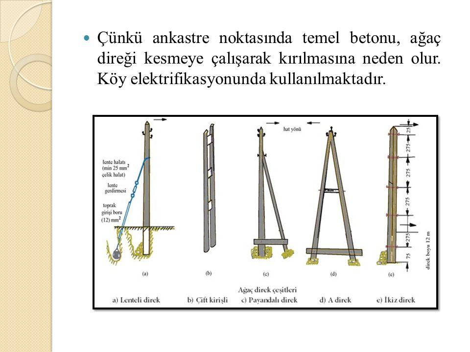 Çünkü ankastre noktasında temel betonu, ağaç direği kesmeye çalışarak kırılmasına neden olur.