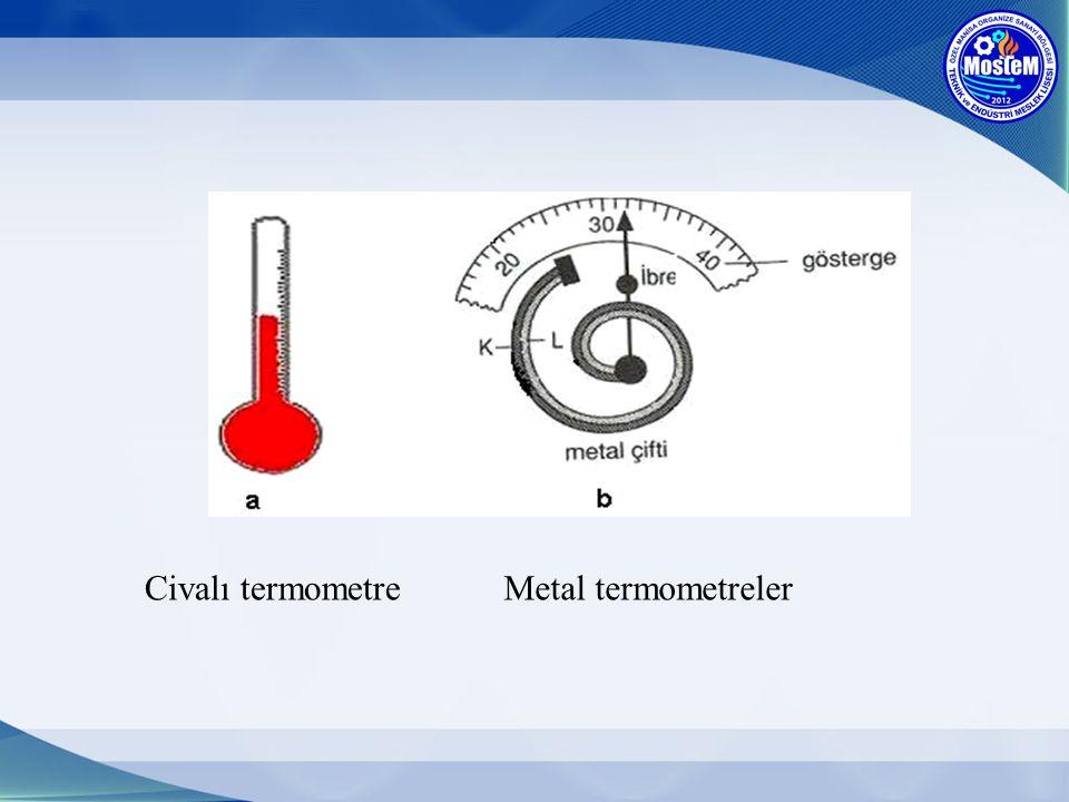 Civalı termometre Metal termometreler